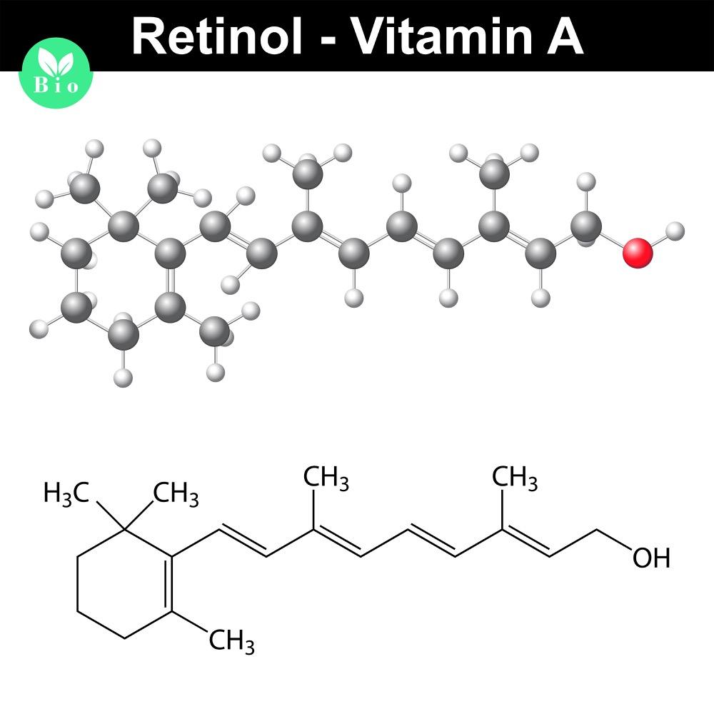 Retinol witamina A czy można stosować latem