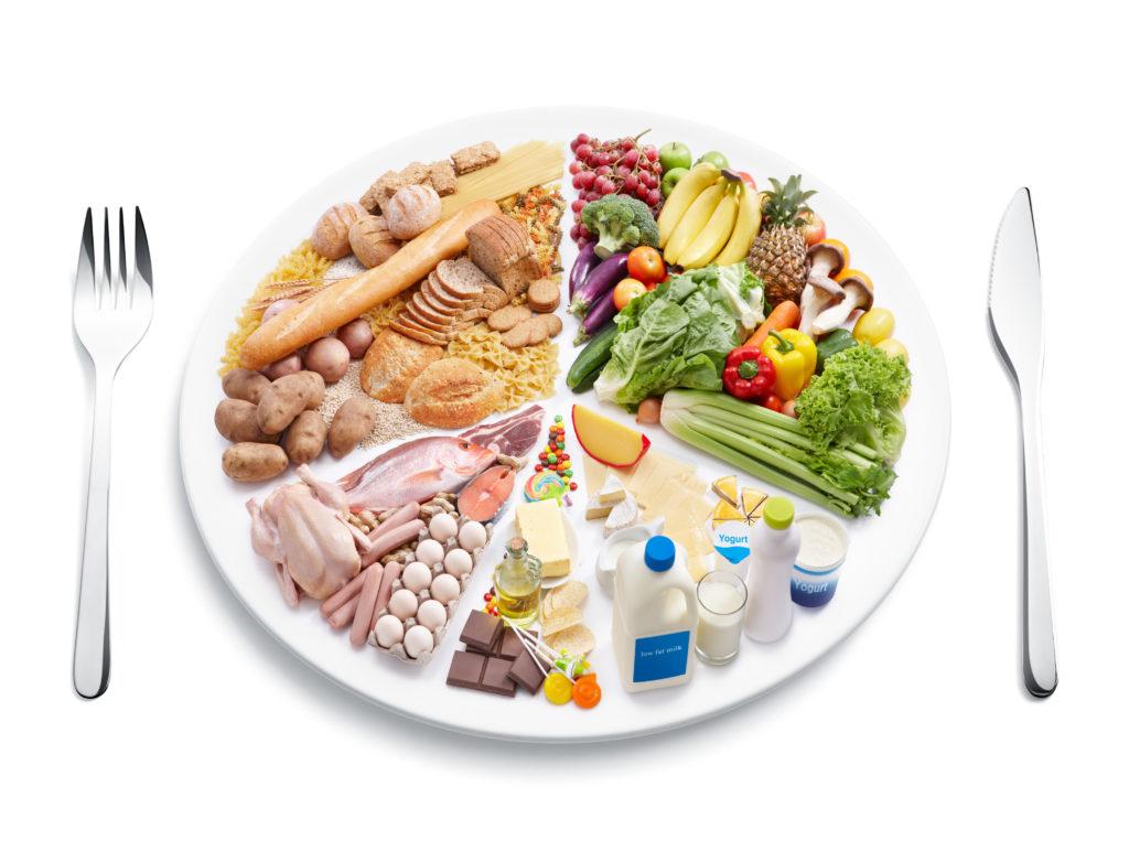 ograniczenie jedzenia miesa
